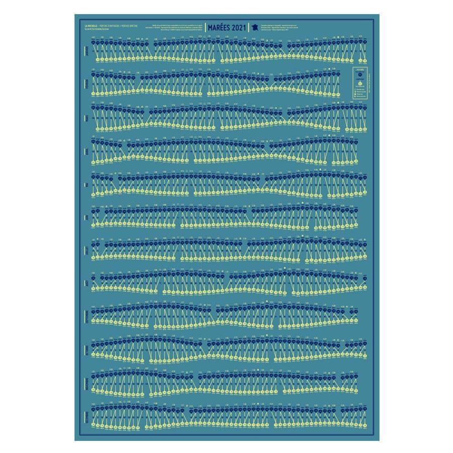 2021] Calendrier des marées Bleu Canard / Port au choix – Atelier